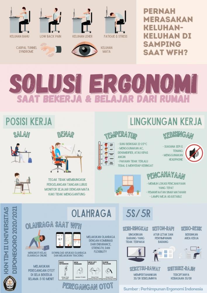 Poster Solusi Ergonomi (Dokpri)