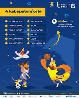 https://indonesiabaik.id/public/uploads/post/4920/4920-1623999051-210615_EI_Cabang-Olahraga-PON-Papua-XX-di-4-Venue-Besar!_AB4.jpg