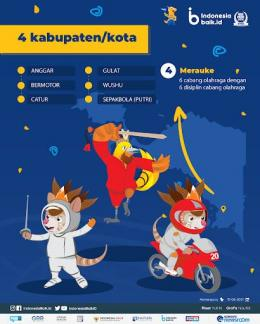 https://indonesiabaik.id/public/uploads/post/4920/4920-1623999051-210615_EI_Cabang-Olahraga-PON-Papua-XX-di-4-Venue-Besar!_AB5.jpg