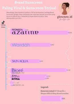 Sumber dari glownow.id
