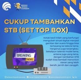 Set Top Box (STB) untuk menerima siaran digital (Sumber: Sarana Digital Indonesia)