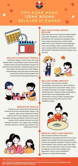 Salah satu poster edukasi yang disebarkan kepada orangtua