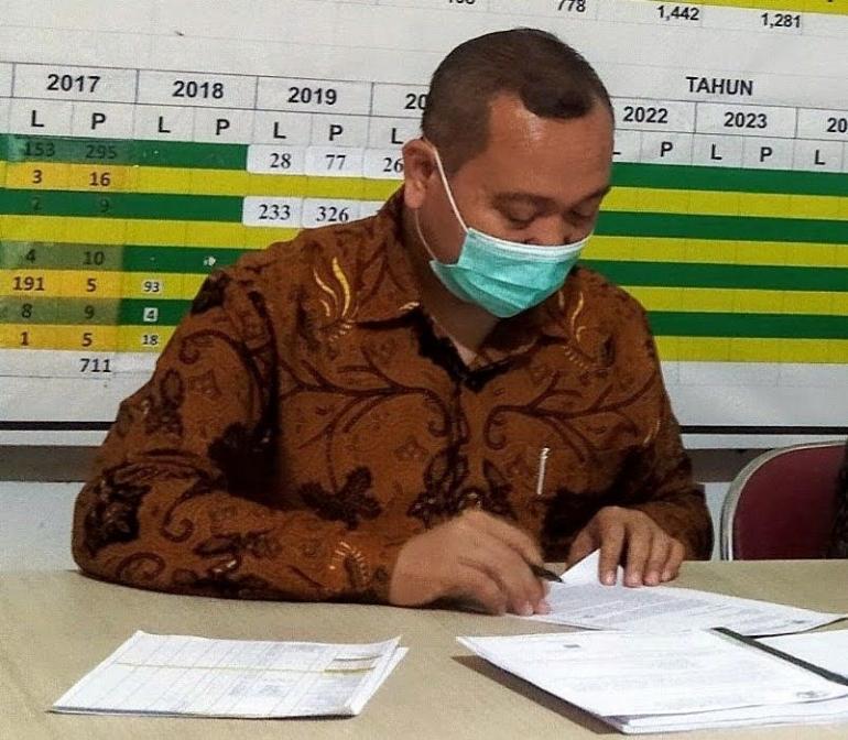MEMERIKSA BERKAS : Ketua Umum Lembaga Bantuan Hukum Perisai Kebenaran H. Sugeng, SH.,MSI memeriksa berbagai berkas/dokpri
