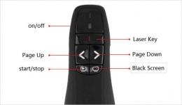 Black screen touch key pada pointer (isumsoft.com)