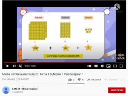 Youtube/KKN-34 Fatimah Syabani