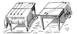 Penjelasan tentang Pembiasan Cahaya. Sumber: buku Physics for Entertainment, Book 1, hlm. 144.