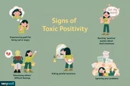 Tanda-tanda toxic positivity. Sumber: Verywellmind