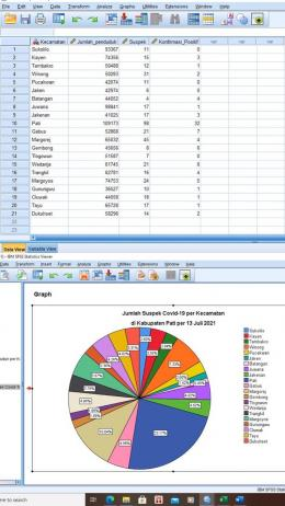 Kegiatan Pelatihan Pengolahan Data Menggunakan SPSS/Dokpri