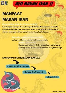 Media Poster Manfaat Makan Ikan (dokpri)