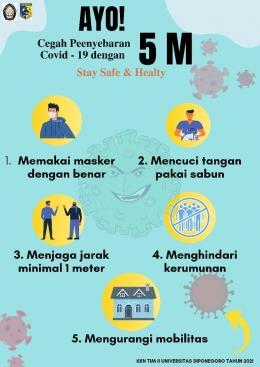Poster Edukasi Penerapan 5M/Dokpri