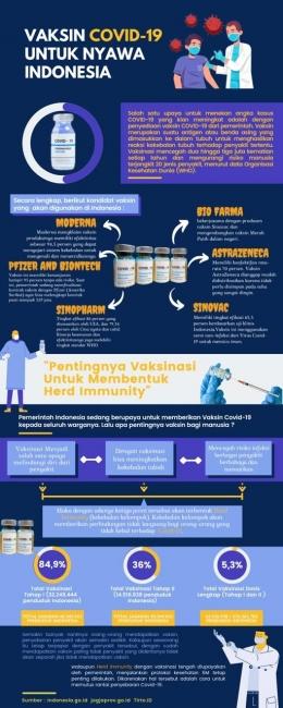 Hasil Pembuatan Infografis Dari Peserta/Dokpri