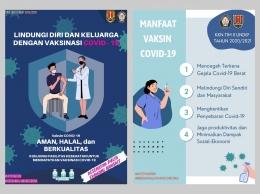 Poster Ajakan dan Manfaat Vaksin (Sumber: Dokumentasi Pribadi)