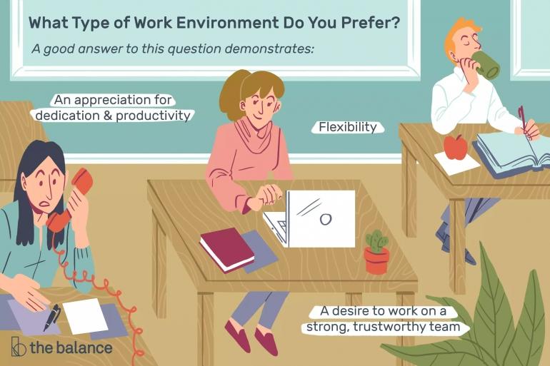 Berbagai jenis Lingkungan kerja. Sumber: https://www.thebalancecareers.com/what-type-of-work-environment-do-you-prefer-2061291