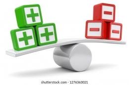 https://image.shutterstock.com/image-illustration/3d-illustration-balance-pro-contra-260nw-1276363021.jpg