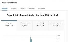 ini adalah total penghasilan channel youtube saya saat ini/dokpri