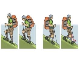 Ilustrasi cara berjalan mendaki gunung (sumber: sportlife.com.br)