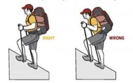 Ilustrasi posisi badan dan kaki saat mendaki gunung (sportlife.com.br)