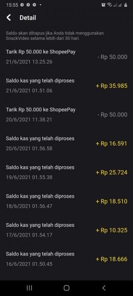 Jumlah Penarikan ke Shopee Pay