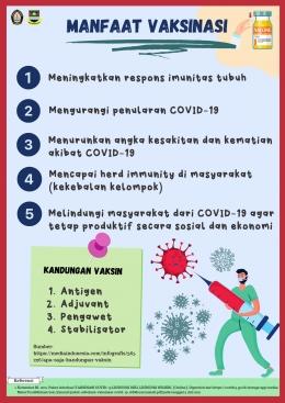 Poster Pengenalan Covid-19 (Dok. pribadi)
