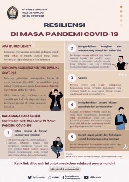 Gambar 1. Poster Resiliensi/dokpri