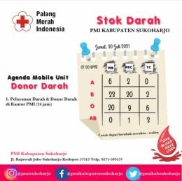 Update Stok Darah PMI Sukoharjo, Jum'at (30/07/2021). Sumber: instagram @pmisukoharjo
