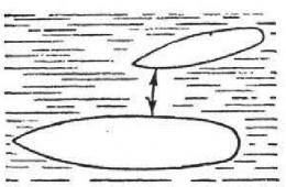 Diagram posisi Olympic dan Hawk sebelum tabrakan. Sumber: buku Physics for Entertainment, Book 2, hlm. 112.