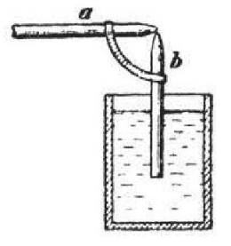 Prinsip kerja alat pengatomisasi. Sumber: buku Physics for Entertainment, Book 2, hlm. 113.