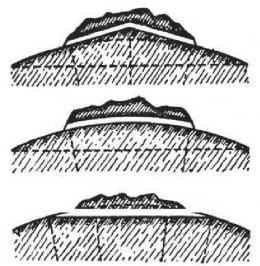 Tiga cara menggali terowongan melalui pegunungan. Sumber: Physics for Entertainment, Book 2, hlm. 78.
