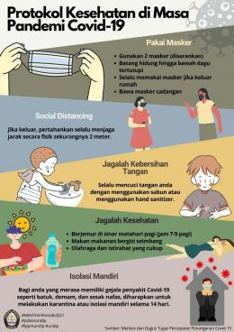 Dokpri. (Poster Protokol Kesehatan)