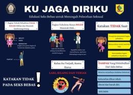 Pamflet Edukasi Seks Bebas Untuk Mencegah Pelecehan Seksual Pada Usia Dini/Dokpri
