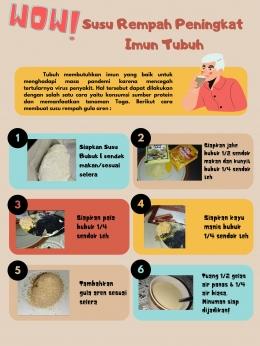 Gambar 2. Poster Pembuatan Susu Rempah Gula Aren/Dokpri
