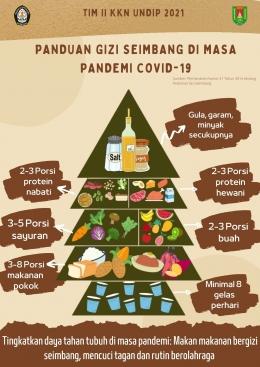 Gambar 03. Poster tentang pedoman gizi seimbang di masa pandemi Covid-19 (dokpri)