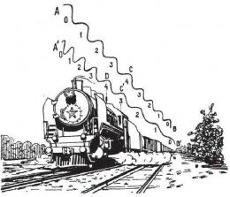 Masalah peluit kereta api. Sumber: buku Physics for Entertainment, Book 2, hlm. 250.