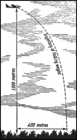 Benda berat jatuh. Sumber: buku Physics for Entertainment, Book 2, hlm. 15.