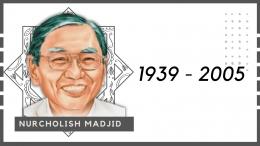 Nurcholish Madjid (1939-2005) - Koleksi pribadi