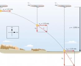 Paket yang dijatuhkan dari pesawat. Sumber: www.webassign.net