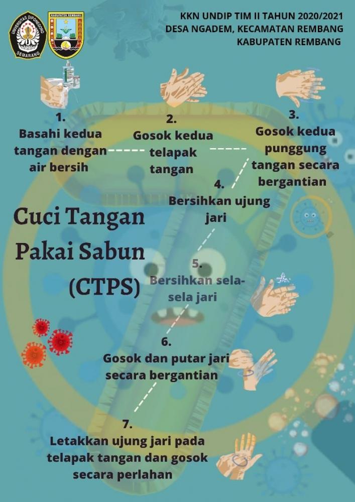 Gambar 1. Poster Cuci Tangan Pakai Sabung (CTPS)