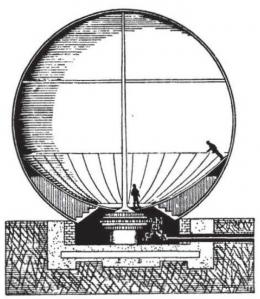 Bola ajaib (penampang melintang). Sumber: buku Physics for Entertainment, Book 2, hlm. 58.