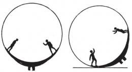 Posisi 2 orang dalam bola ajaib. Sumber: buku Physics for Entertainment, Book 2, hlm. 59.