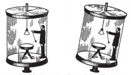 Laboratorium berputar. Sumber: buku Physics for Entertainment, Book 2, hlm. 59.
