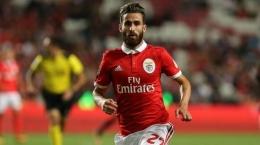 Rafa Silva. (via transfermarkt.com)