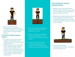 Leaflet Lubang Resapan Air (Biopori)