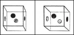 Kubus kaca. Sumber: buku Physics for Entertainment, Book 1, hlm. 171.