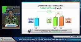 Tankapan layar Presentasi BPS | Sumber: bps.go.id