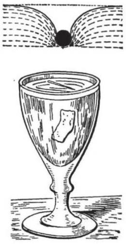 Jarum mengapung. Sumber: buku Physics for Entertainment, Book 1, hlm. 87.