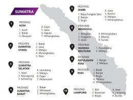 Peta bahasa di Sumatra - dokpri (tangkapan layar petabahasa.kemdikbud.go.id)