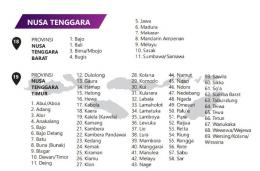 Peta bahasa di Nusa Tenggara - dokpri (tangkapan layar petabahasa.kemdikbud.go.id)