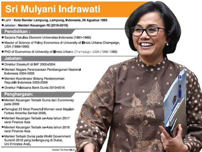 Sri Mulyani Indrawati salah satu Menkeu terbaik   Sumber : mediaindonesia.com