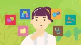 Gambaran pekerja dengan kemampuan multitasking (sumber ilustrasi: pahamify.com)