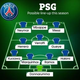 Kemungkinan 'Line-up' PSG di musim ini. Sungguh dahsyat. Sumber: www.thesun.co.uk